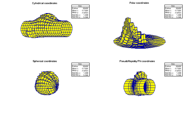 3d Polar Plot Python